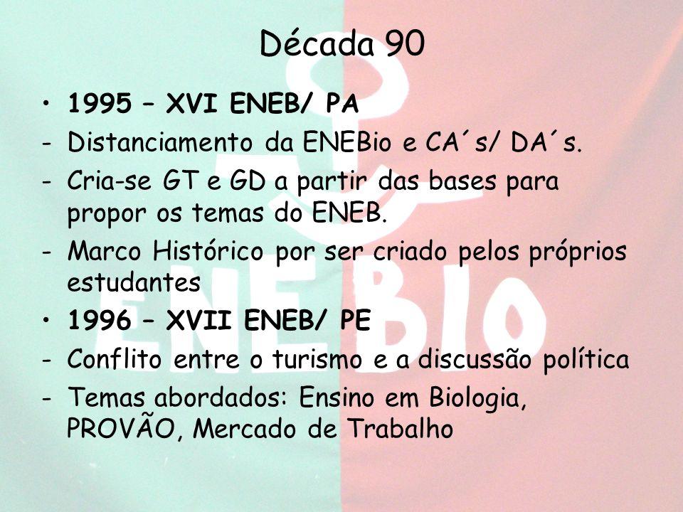 Década 90 1995 – XVI ENEB/ PA Distanciamento da ENEBio e CA´s/ DA´s.