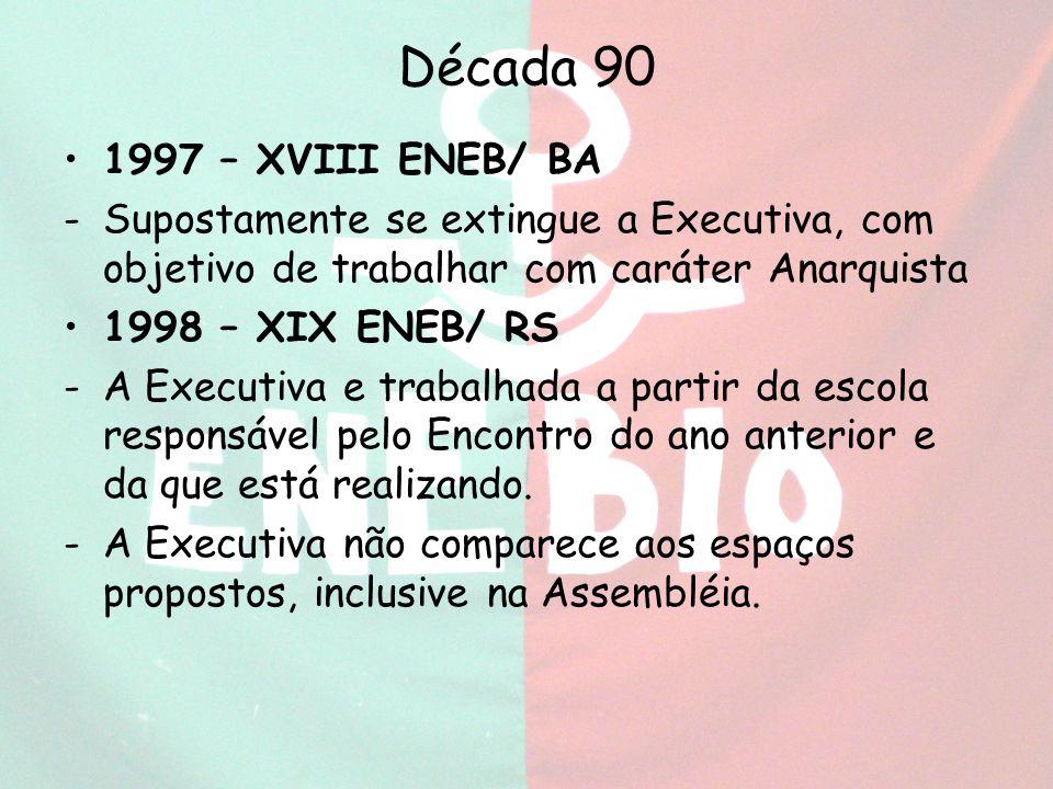 Década 90 1997 – XVIII ENEB/ BA. Supostamente se extingue a Executiva, com objetivo de trabalhar com caráter Anarquista.