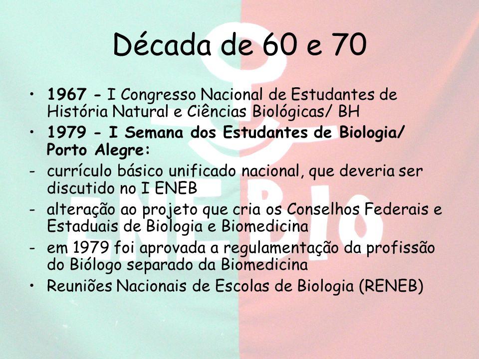 Década de 60 e 70 1967 - I Congresso Nacional de Estudantes de História Natural e Ciências Biológicas/ BH.