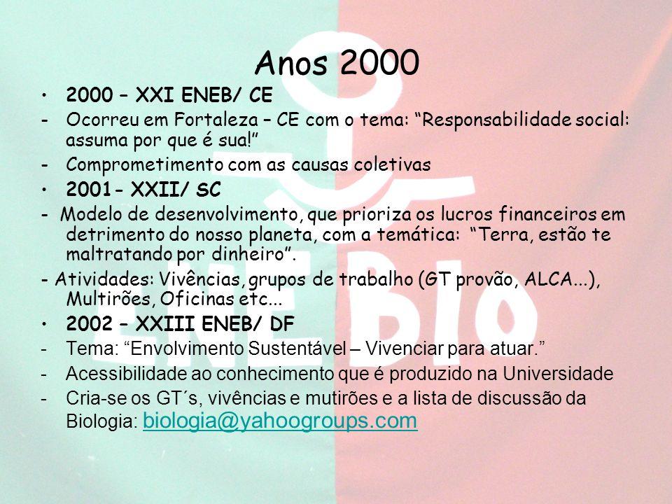 Anos 2000 2000 – XXI ENEB/ CE. Ocorreu em Fortaleza – CE com o tema: Responsabilidade social: assuma por que é sua!