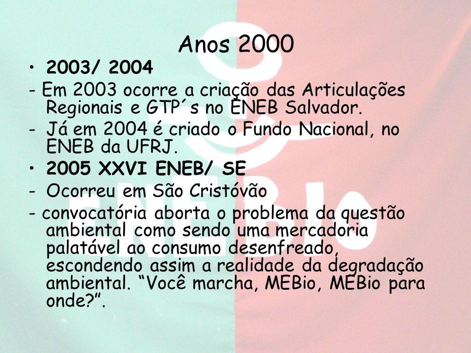 Anos 2000 2003/ 2004. - Em 2003 ocorre a criação das Articulações Regionais e GTP´s no ENEB Salvador.