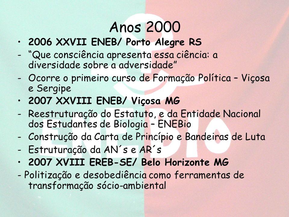 Anos 2000 2006 XXVII ENEB/ Porto Alegre RS
