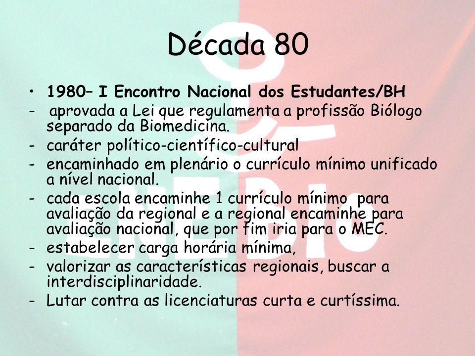 Década 80 1980– I Encontro Nacional dos Estudantes/BH