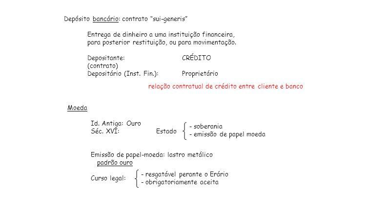 Depósito bancário: contrato sui-generis