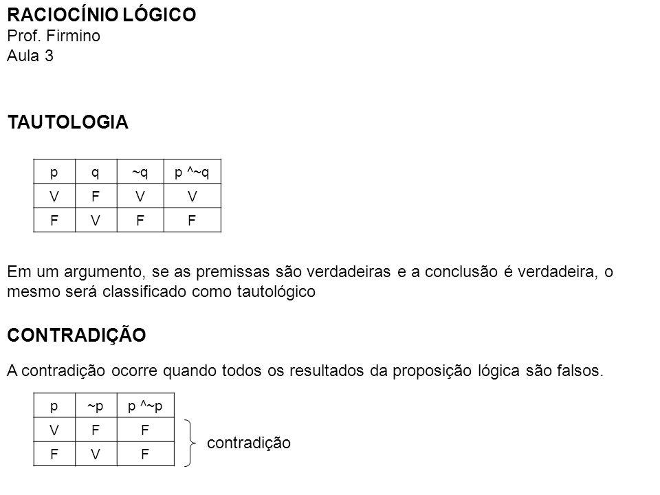 RACIOCÍNIO LÓGICO TAUTOLOGIA CONTRADIÇÃO Prof. Firmino Aula 3