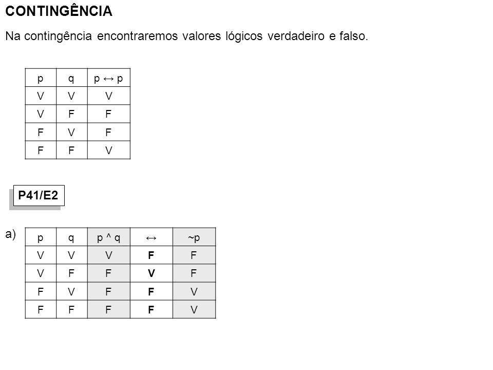 CONTINGÊNCIA Na contingência encontraremos valores lógicos verdadeiro e falso. p. q. p ↔ p. V. F.