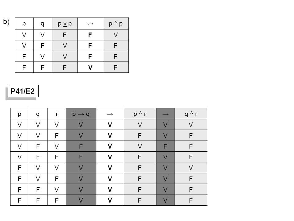 b) p q p v p ↔ p ^ p V F P41/E2 p q r p → q → p ^ r q ^ r V F