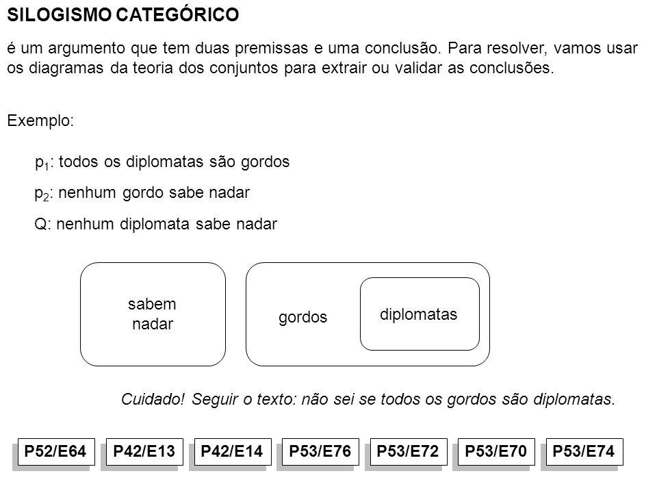 SILOGISMO CATEGÓRICO