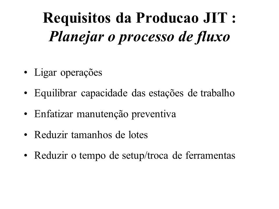 Requisitos da Producao JIT : Planejar o processo de fluxo