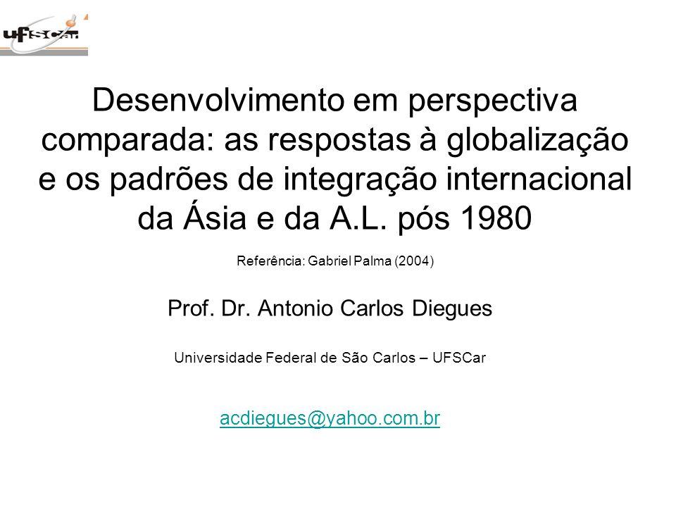 Desenvolvimento em perspectiva comparada: as respostas à globalização e os padrões de integração internacional da Ásia e da A.L. pós 1980 Referência: Gabriel Palma (2004)