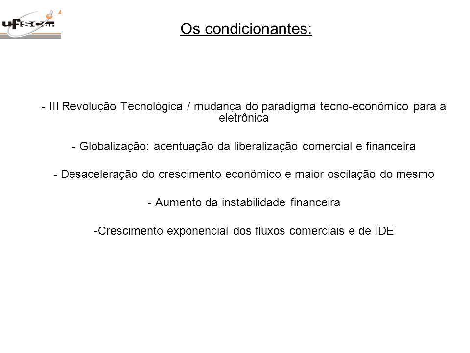 Os condicionantes: III Revolução Tecnológica / mudança do paradigma tecno-econômico para a eletrônica.