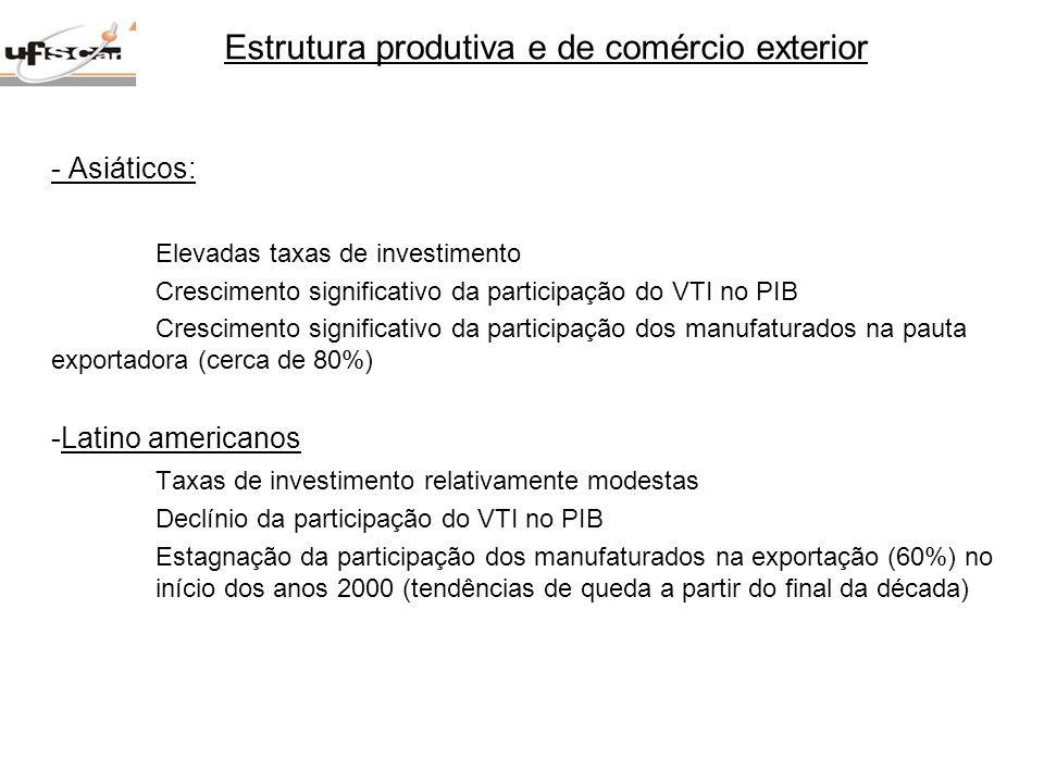 Estrutura produtiva e de comércio exterior
