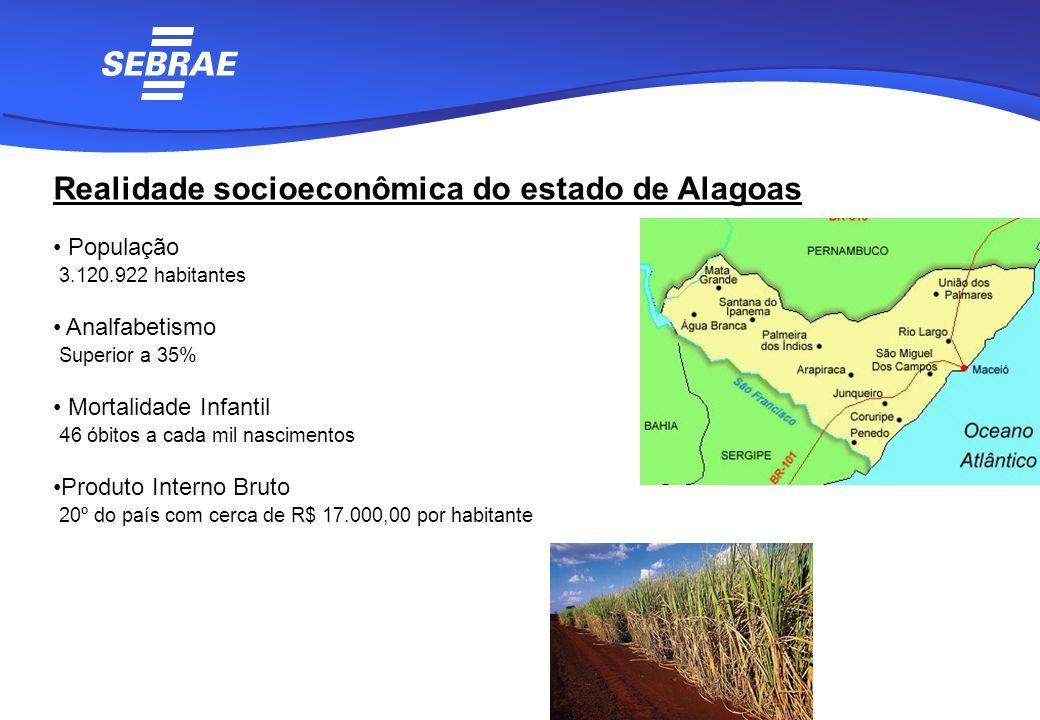 Realidade socioeconômica do estado de Alagoas