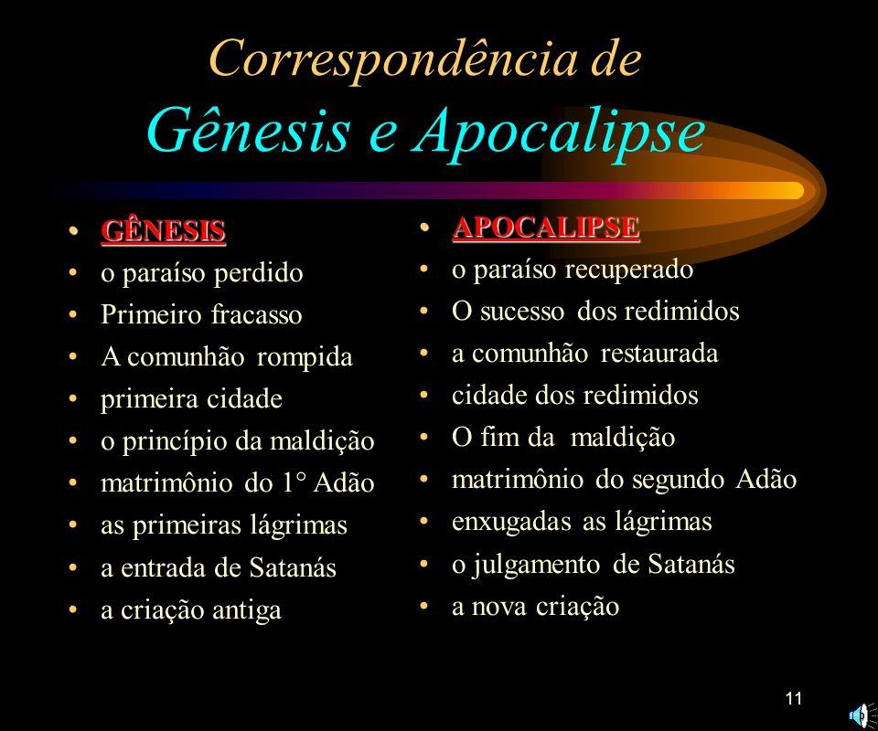 Correspondência de Gênesis e Apocalipse