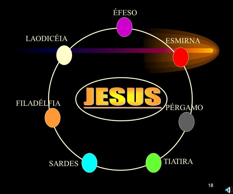 ÉFESO LAODICÉIA ESMIRNA JESUS FILADÉLFIA PÉRGAMO TIATIRA SARDES