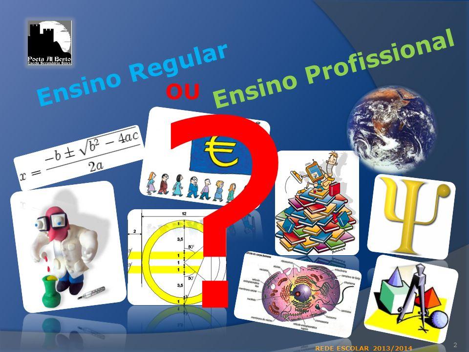 Ensino Regular Ensino Profissional OU REDE ESCOLAR 2013/2014