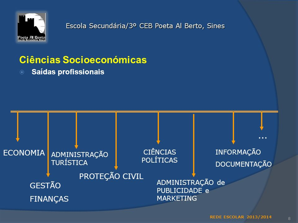 … Ciências Socioeconómicas Saídas profissionais ECONOMIA