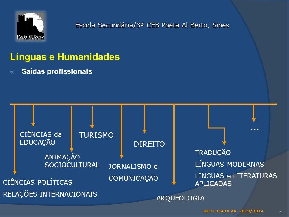 … Línguas e Humanidades Saídas profissionais TURISMO DIREITO