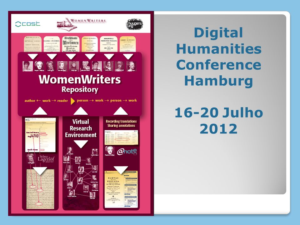 Digital Humanities Conference Hamburg