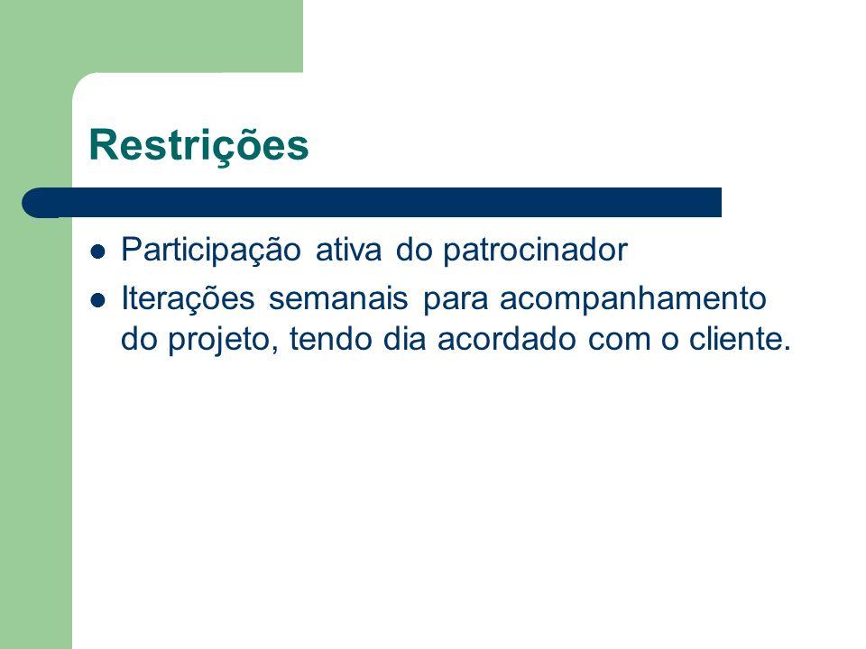 Restrições Participação ativa do patrocinador