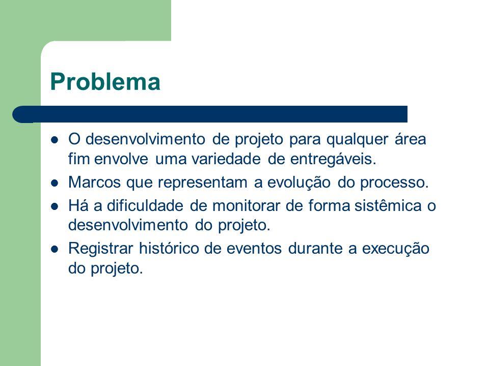 Problema O desenvolvimento de projeto para qualquer área fim envolve uma variedade de entregáveis. Marcos que representam a evolução do processo.