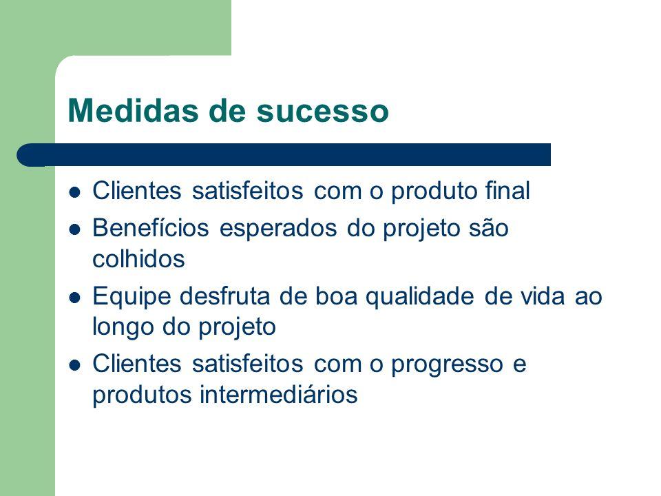 Medidas de sucesso Clientes satisfeitos com o produto final