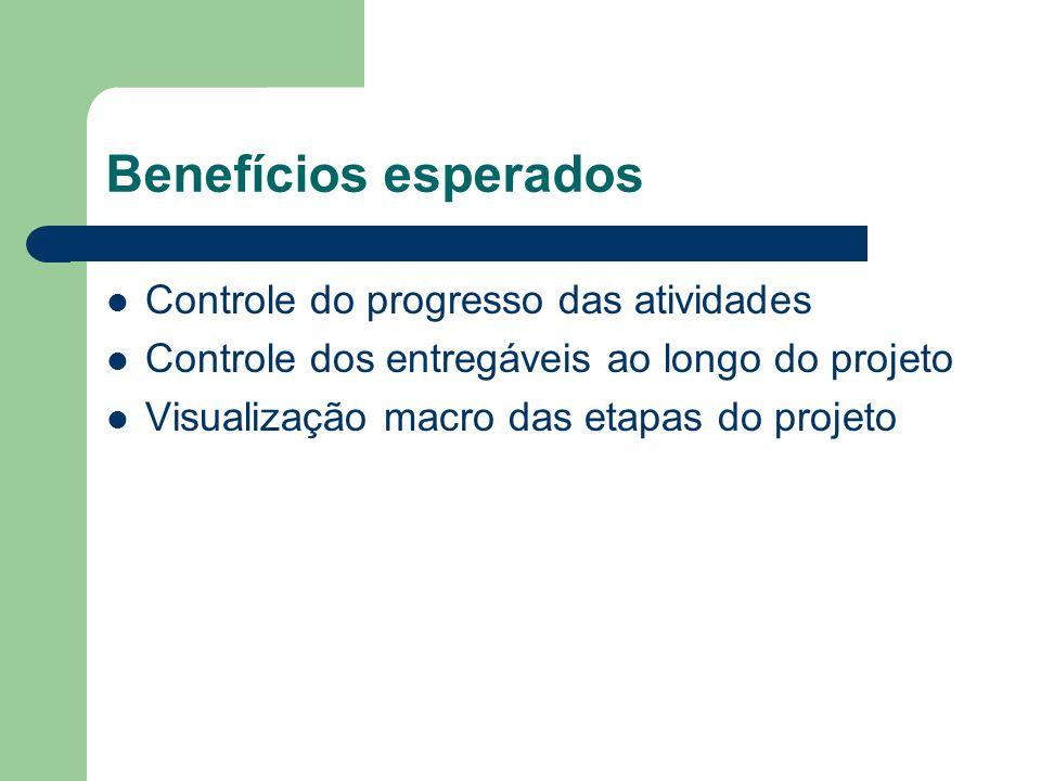 Benefícios esperados Controle do progresso das atividades