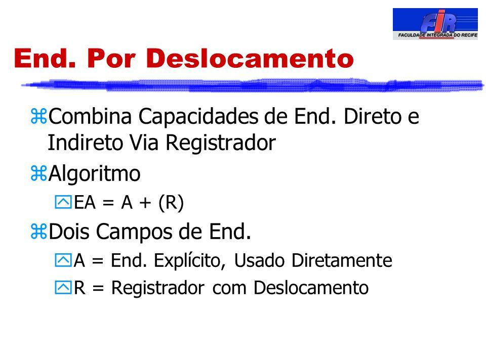 End. Por DeslocamentoCombina Capacidades de End. Direto e Indireto Via Registrador. Algoritmo. EA = A + (R)