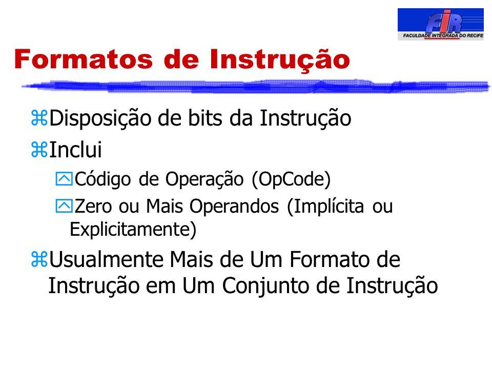 Formatos de Instrução Disposição de bits da Instrução Inclui
