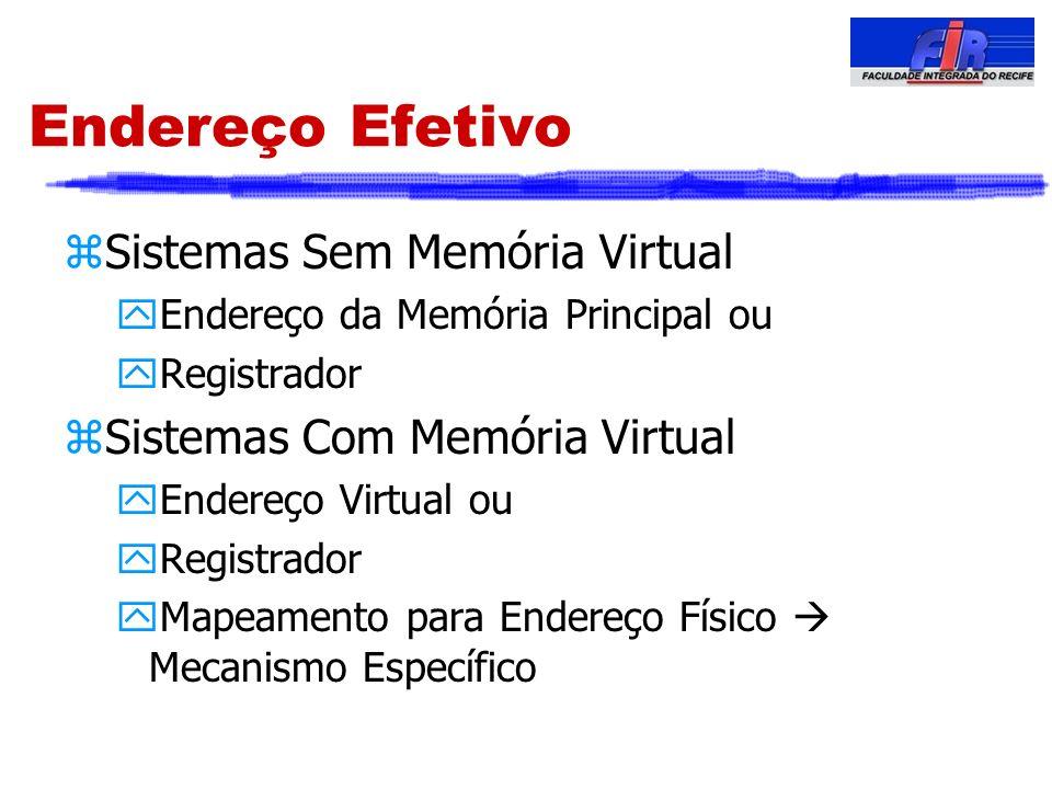 Endereço Efetivo Sistemas Sem Memória Virtual