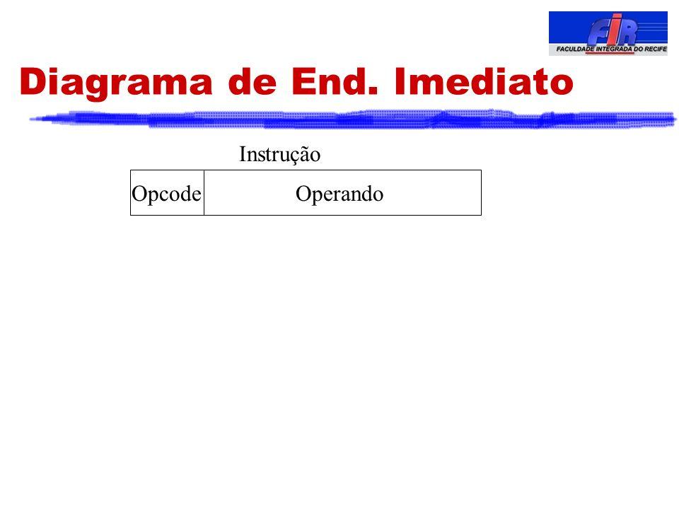 Diagrama de End. Imediato