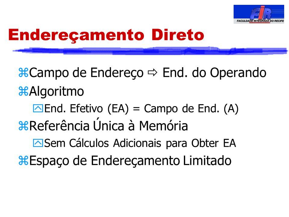 Endereçamento Direto Campo de Endereço  End. do Operando Algoritmo