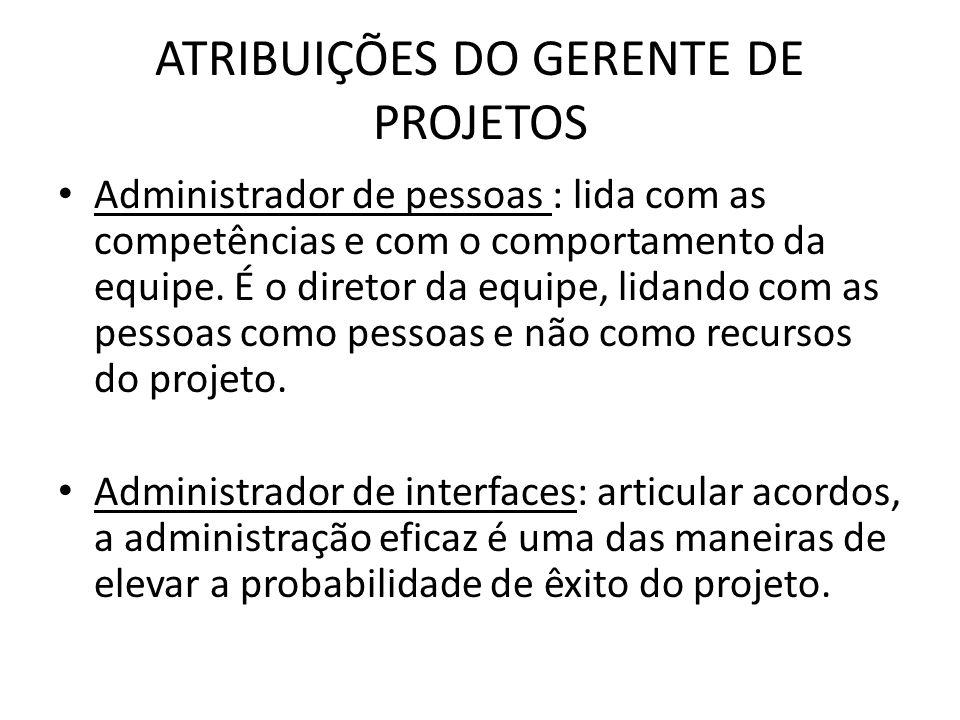 ATRIBUIÇÕES DO GERENTE DE PROJETOS