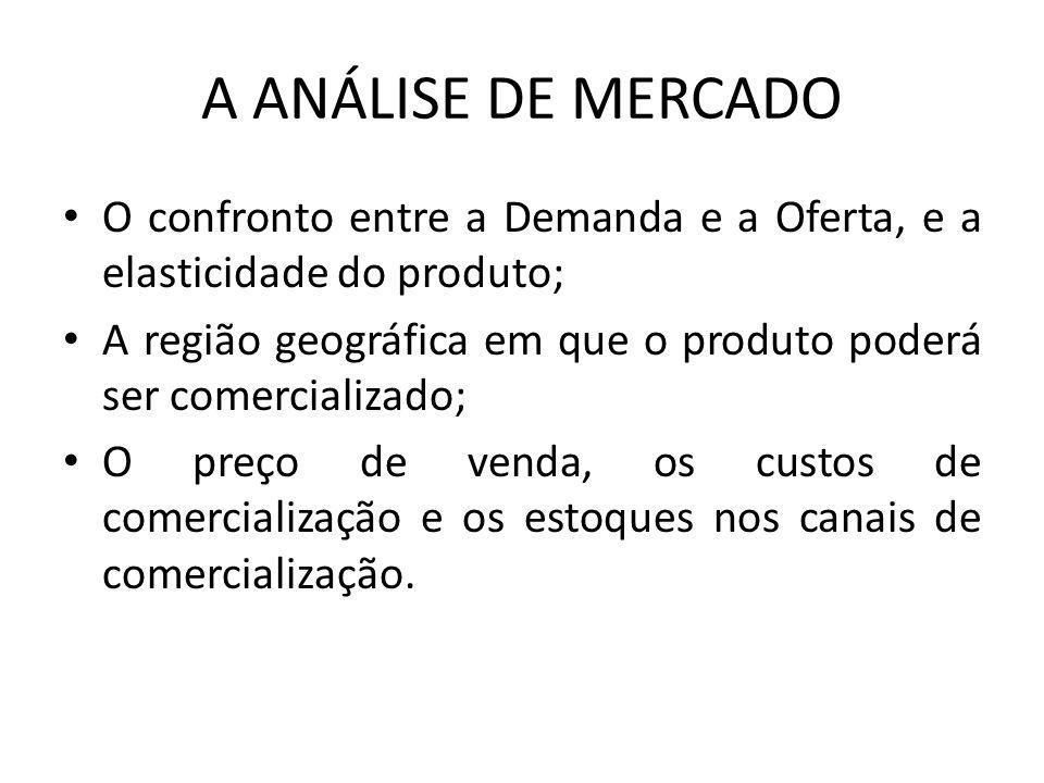 A ANÁLISE DE MERCADO O confronto entre a Demanda e a Oferta, e a elasticidade do produto;