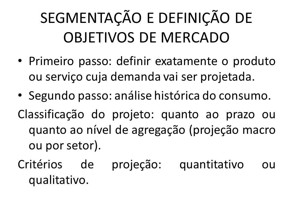 SEGMENTAÇÃO E DEFINIÇÃO DE OBJETIVOS DE MERCADO