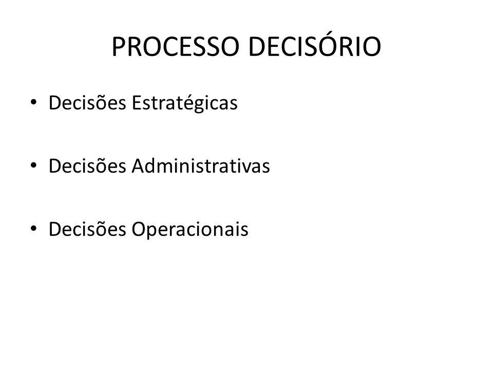 PROCESSO DECISÓRIO Decisões Estratégicas Decisões Administrativas