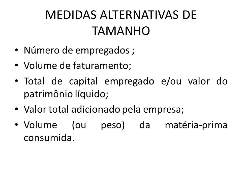MEDIDAS ALTERNATIVAS DE TAMANHO