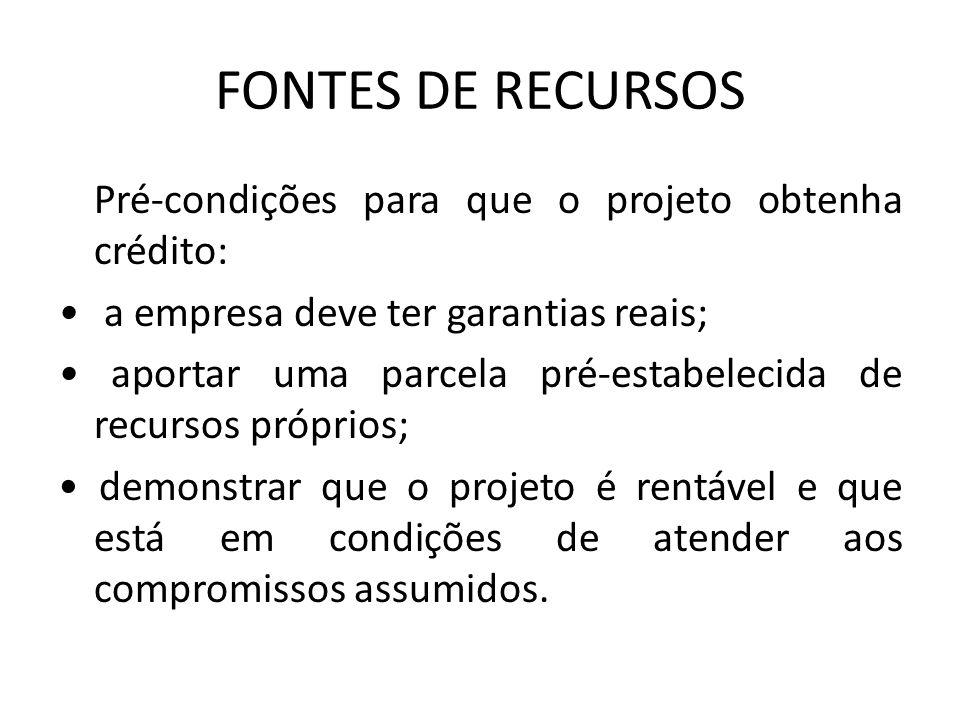 FONTES DE RECURSOS