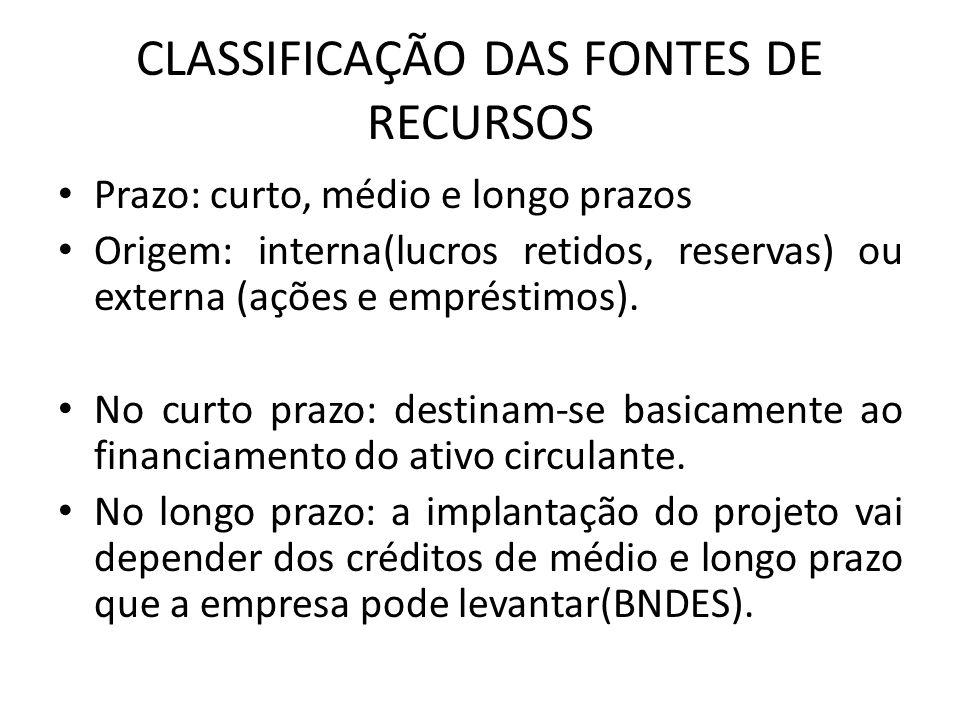 CLASSIFICAÇÃO DAS FONTES DE RECURSOS