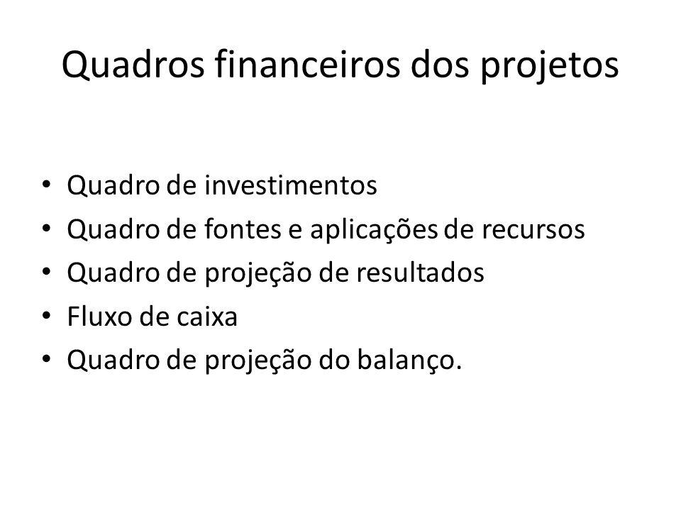 Quadros financeiros dos projetos