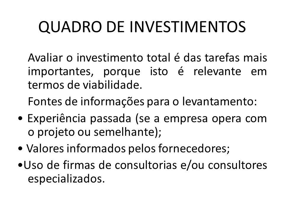 QUADRO DE INVESTIMENTOS