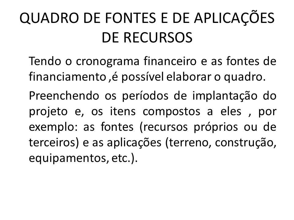 QUADRO DE FONTES E DE APLICAÇÕES DE RECURSOS