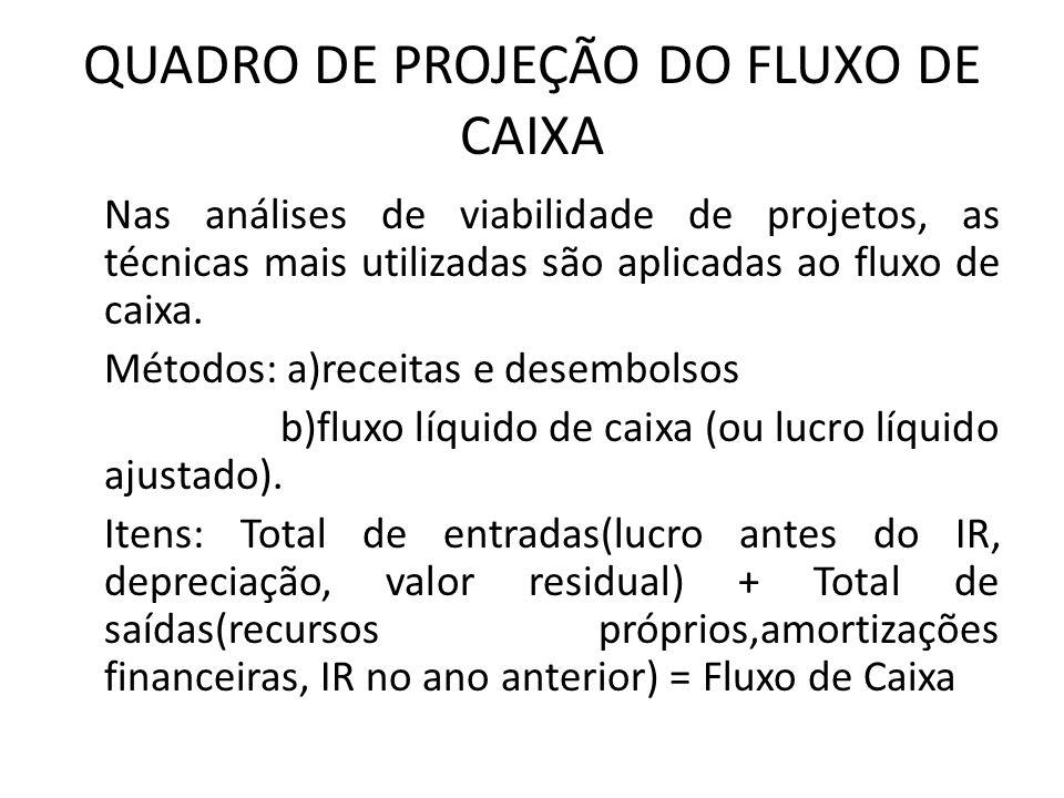 QUADRO DE PROJEÇÃO DO FLUXO DE CAIXA
