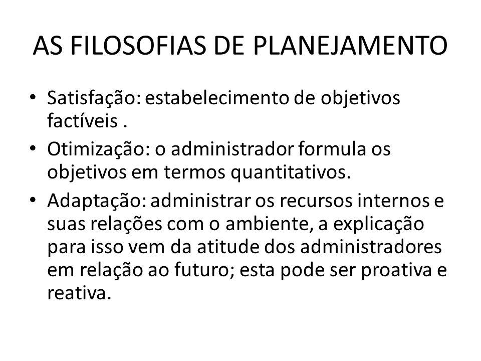 AS FILOSOFIAS DE PLANEJAMENTO
