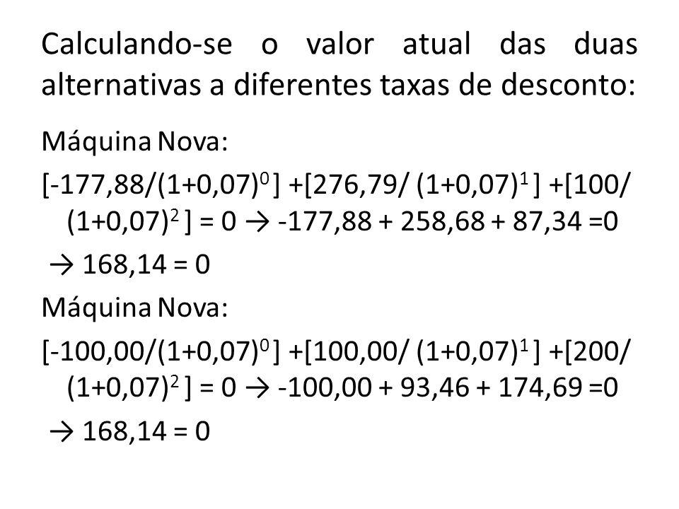 Calculando-se o valor atual das duas alternativas a diferentes taxas de desconto: