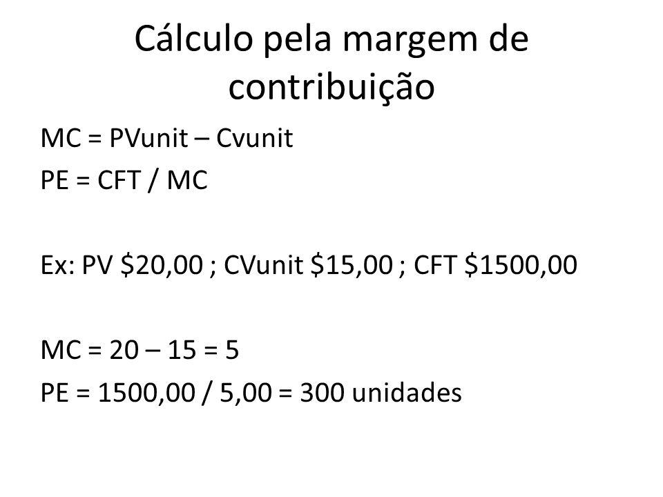 Cálculo pela margem de contribuição