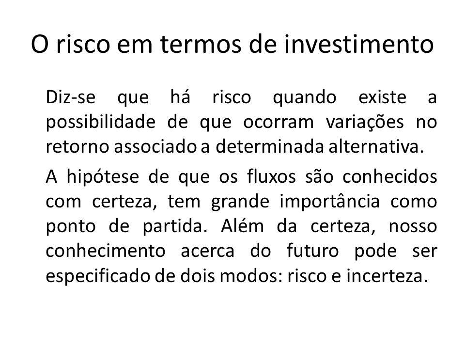 O risco em termos de investimento