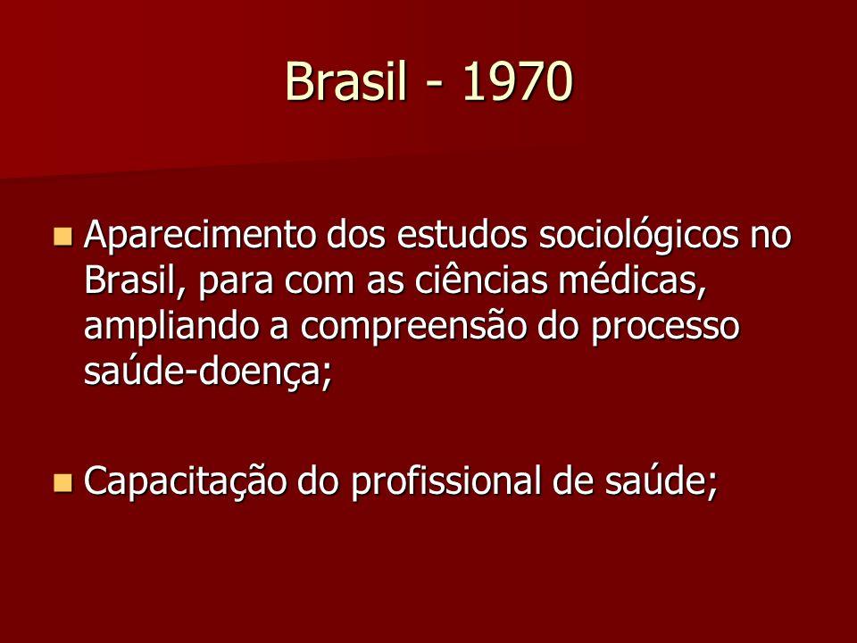 Brasil - 1970 Aparecimento dos estudos sociológicos no Brasil, para com as ciências médicas, ampliando a compreensão do processo saúde-doença;