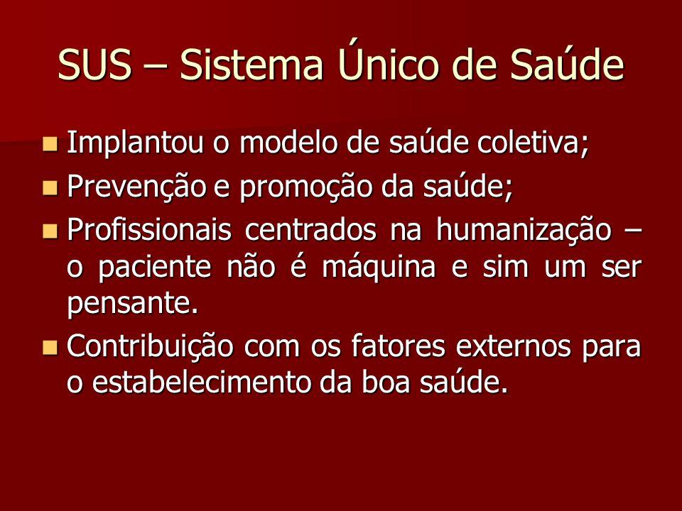 SUS – Sistema Único de Saúde