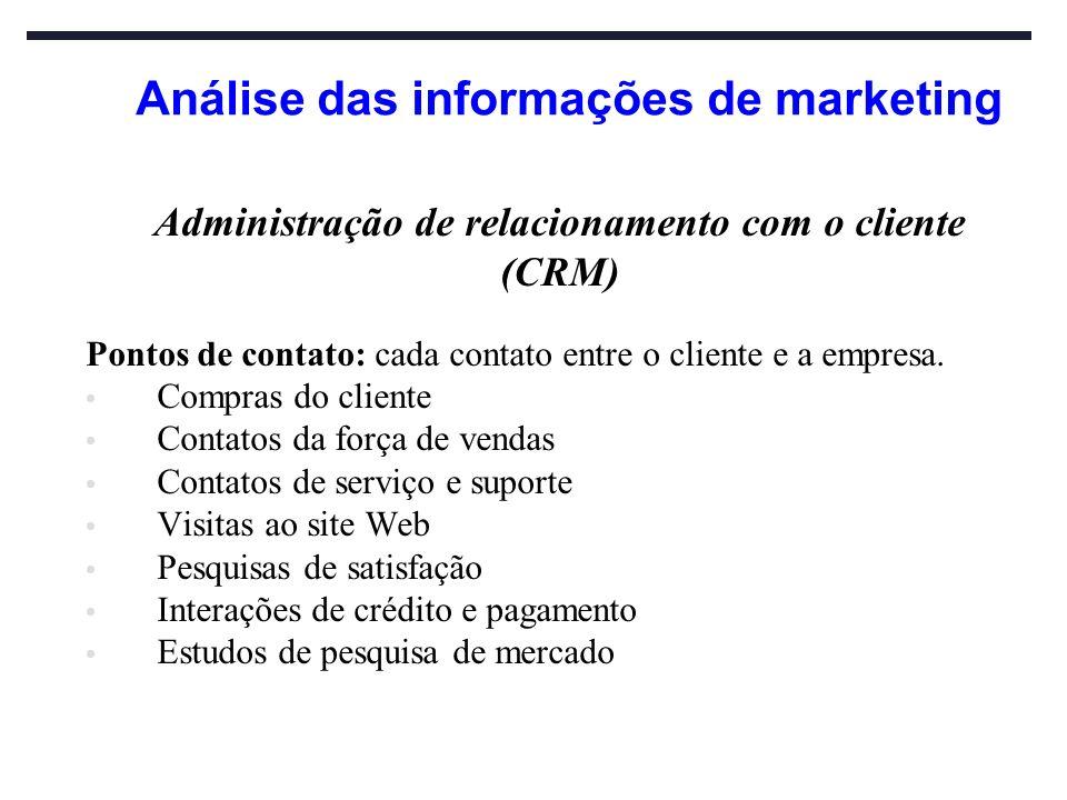 Análise das informações de marketing
